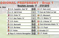 Resultats i classificacions de futbol
