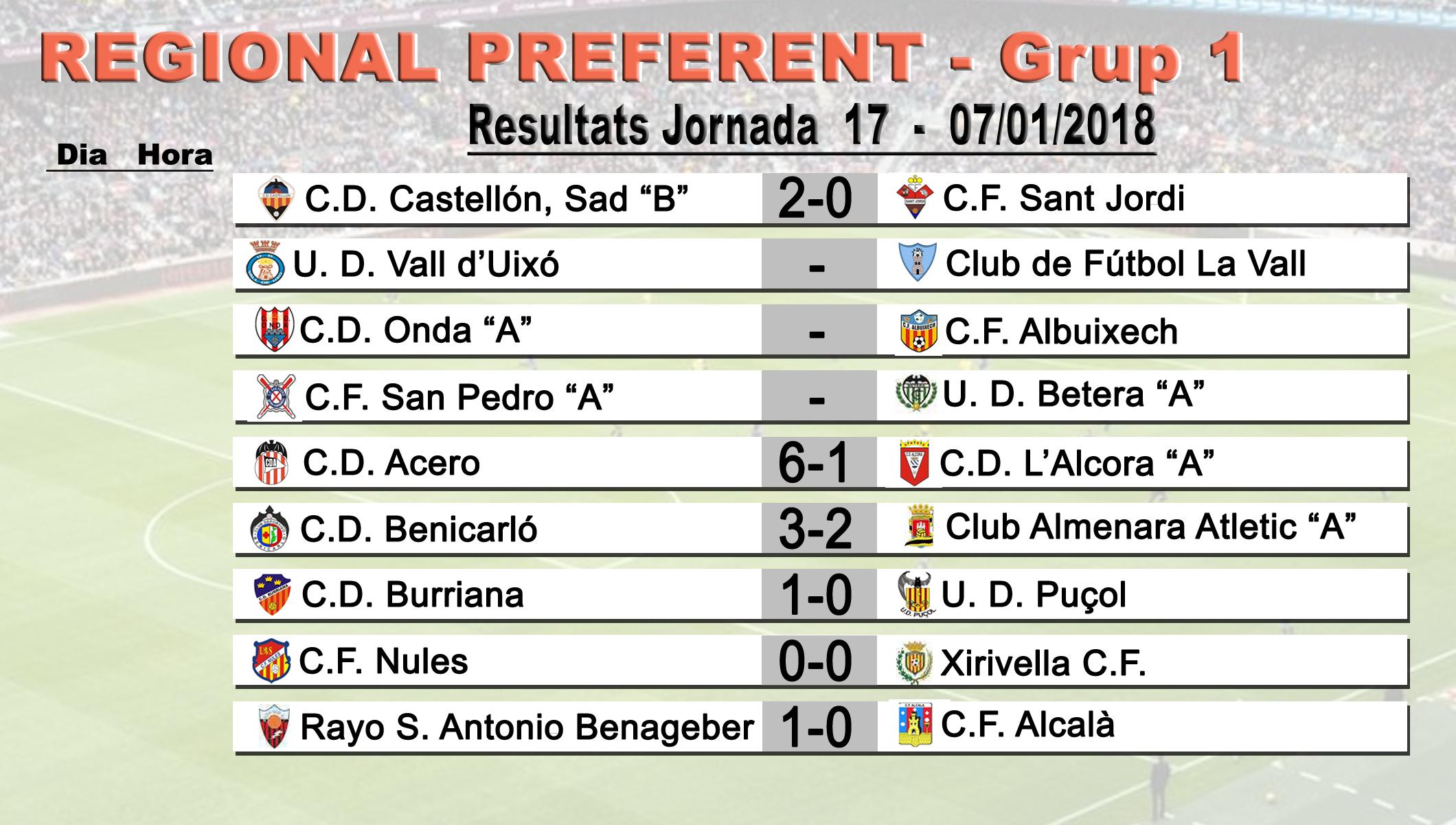 Resultats i classificacions de futbol