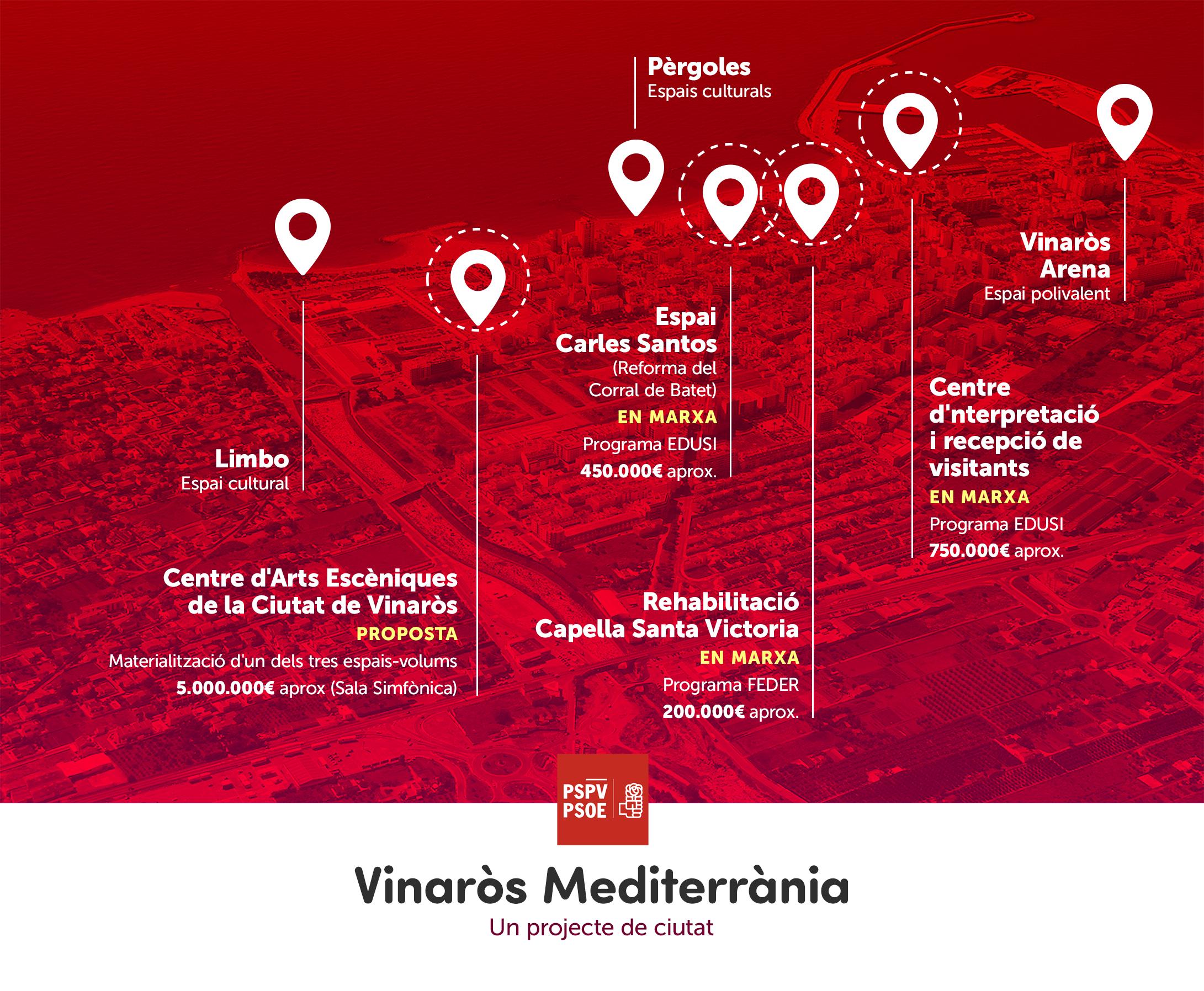 Vinaròs, el PSPV proposa crear una nova regidoria