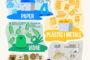 Benicarló aposta per unes Falles lliures de plàstics