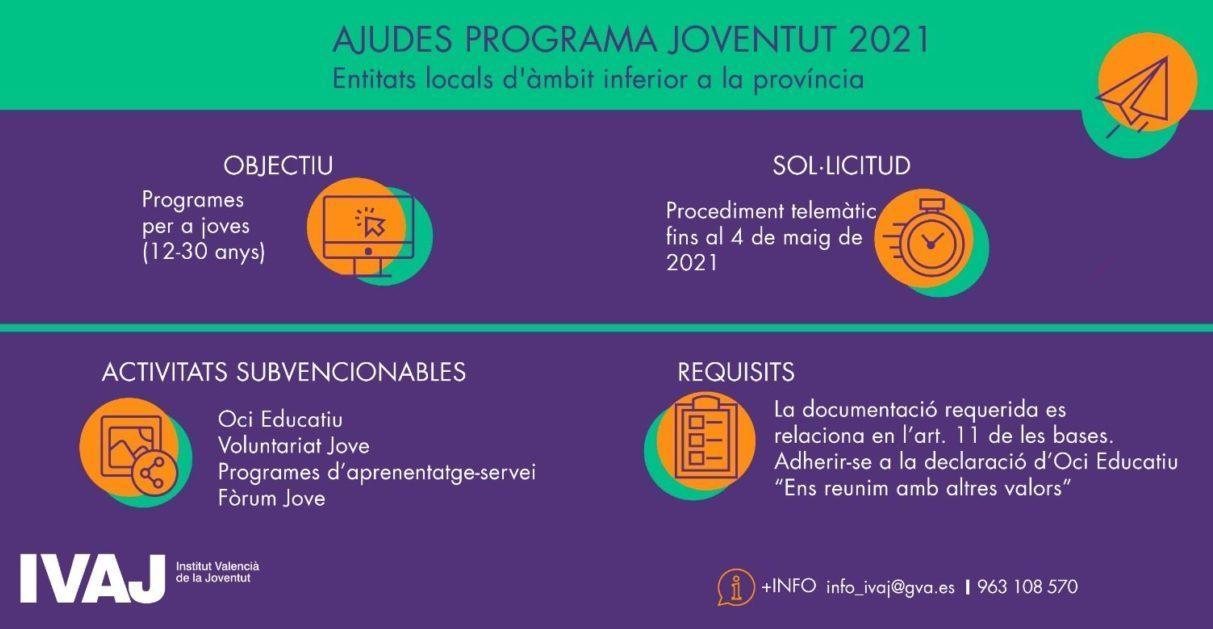 L'IVAJconvoca ajudes per a programes de joventut d'entitats locals